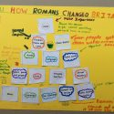 Y4 History: What Did The Romans Do For Us?