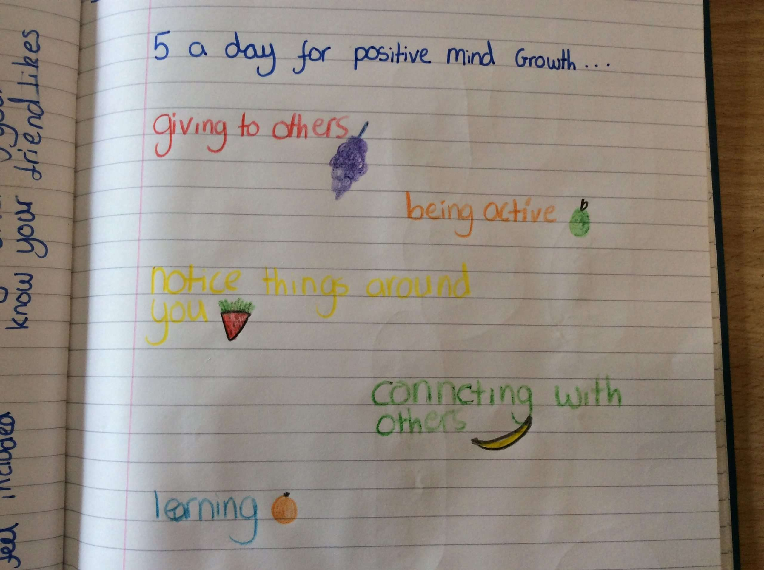 Y4 PSHE: Created to Love Others